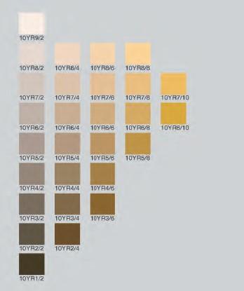 Seçim Kolaylığı Sağlayan Kartela Renk Sınıflandırmaları