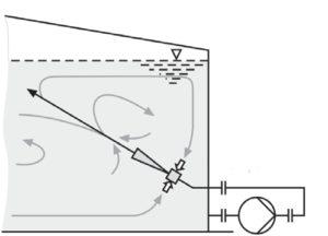 Ejektör Sistemleri