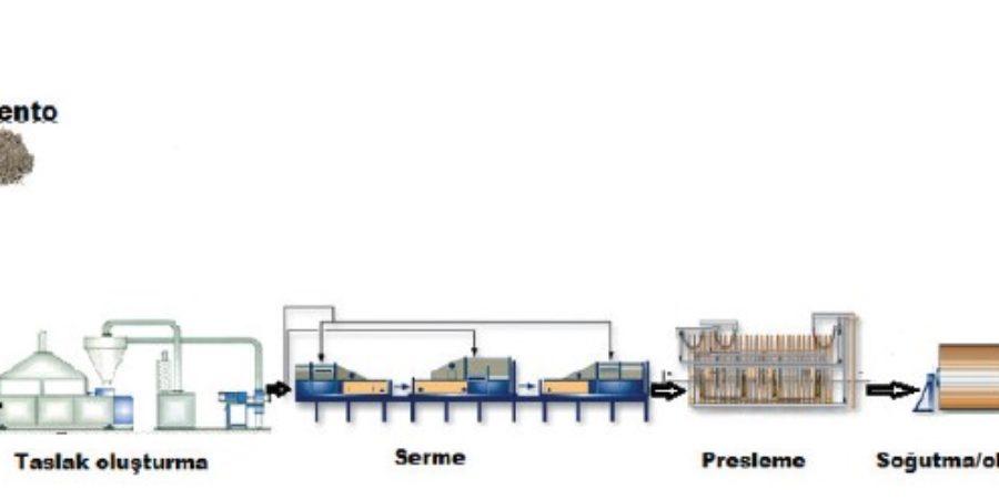 Çimento Bağlayıcılı Odun Kompozitleri: Genel Özellikler