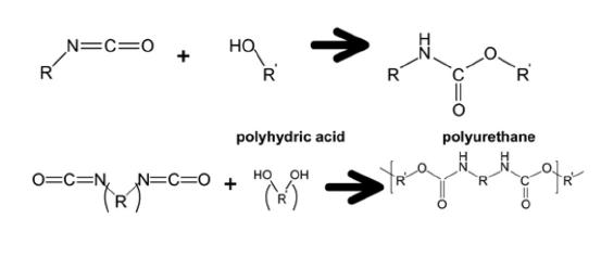 Humidity Adsorber of Molecular Sieve Powder in Polyurethane System