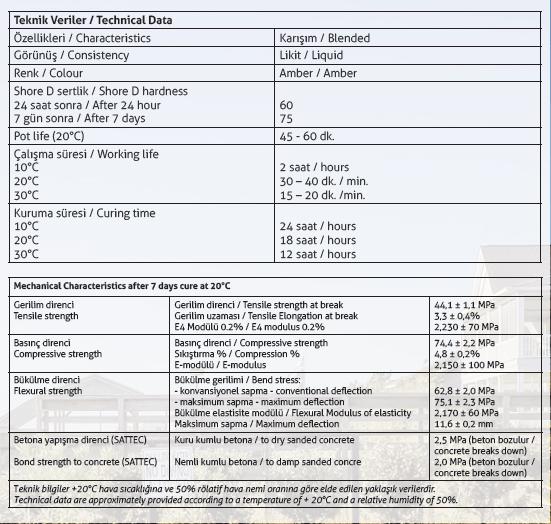 Bostik Eponal 336: Moisture Vapor Barrier Epoxy Primer