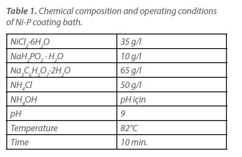 Corrosion Resistance and Hardness Properties of Electroless NiP/NiB Duplex Coating