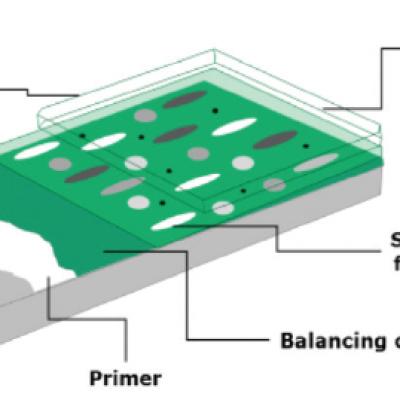 Alifatik ve Yüksek UV Dayanımlı PU Kaplama Sistemleri için Yenilenebilir Kaynak Bazlı Ham Maddeler
