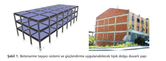 Betonarme Yapılarda Lifli Polimer Uygulamasına Yönelik Kuramsal Bir Çalışma