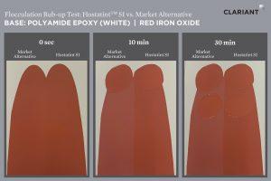 Renklendirme Yeniden Formülasyon Zorlukları Geçmişte Kalacak