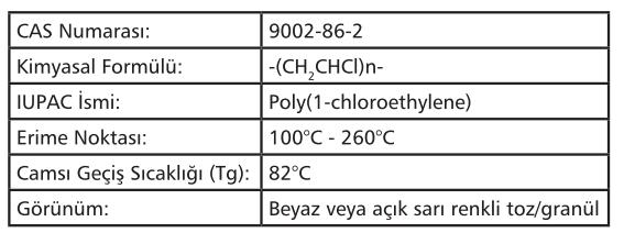Emülsiyon PVC (E-PVC)