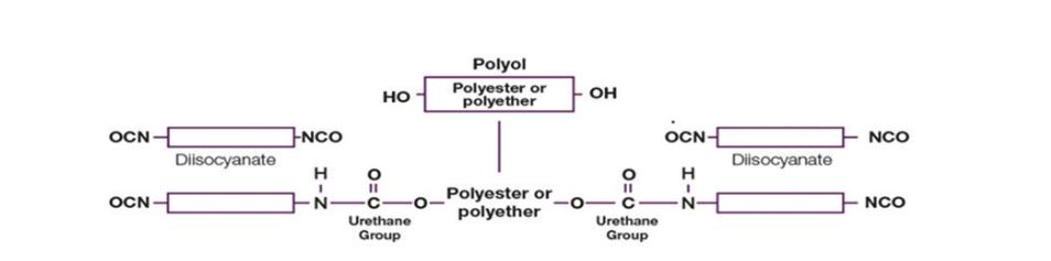 Fomrez: Lanxess Ürünü Polyester Polioller