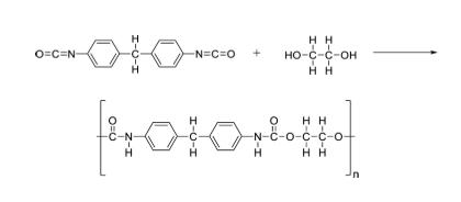 Elektroeğrilmiş Poliüretan Temelli Biyomateryaller