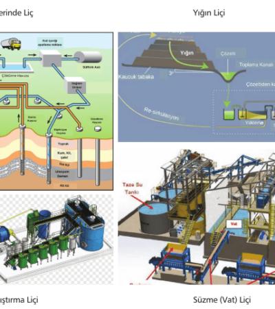 Cevher Hazırlama ve Kimyasal Zenginleştirme Yöntemleri